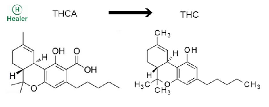 thca_vs_thc_molecule